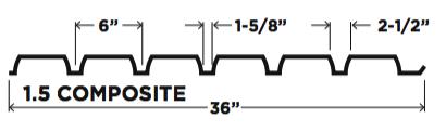 1.5 Composite Deck